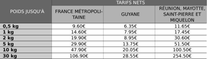 Tarifs livraison - France, Guyane et DOM éloignés
